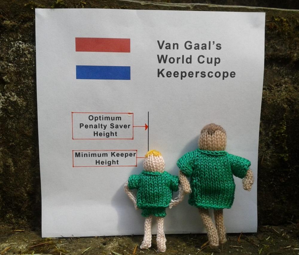 keeperscope 1